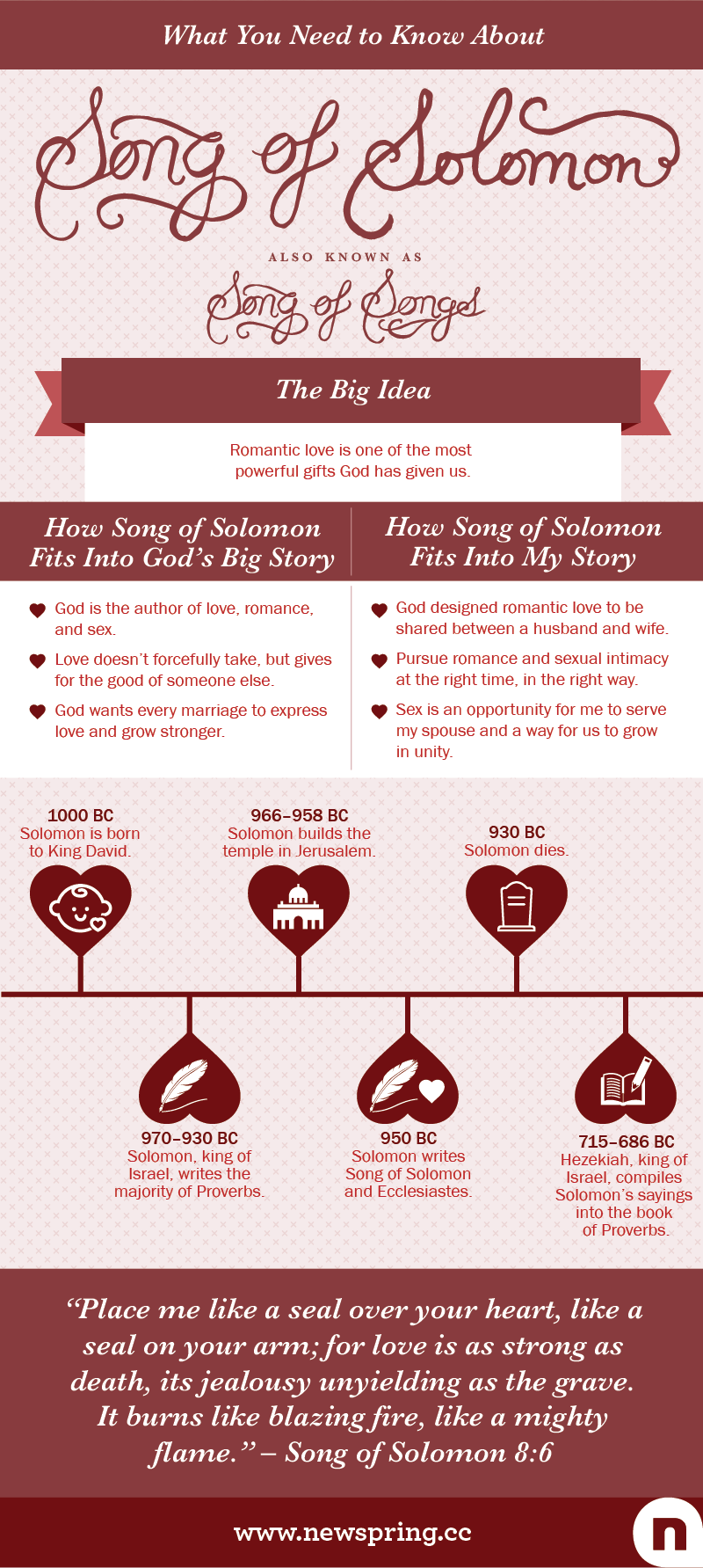 Everything You Need To Know About Song of Songs | Pinterest ...