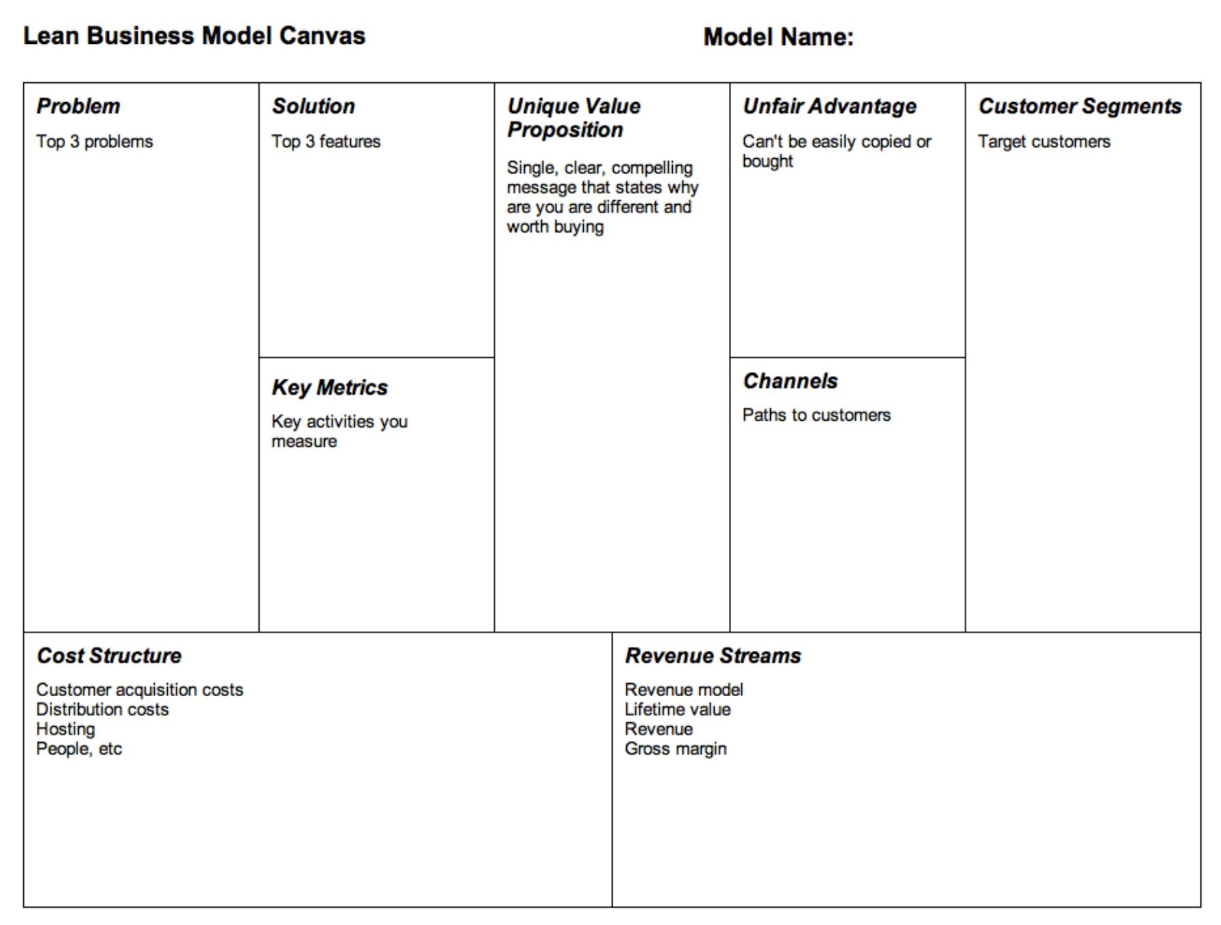 Lean business model canvas | Pdf | Startup business plan