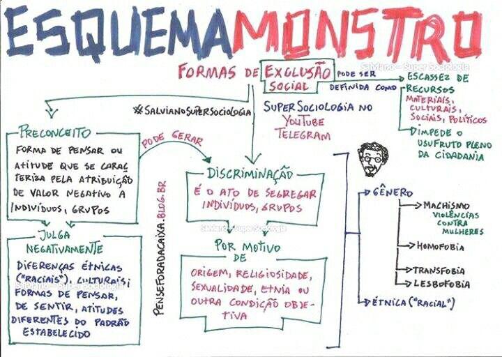 Pin De Lorena Fernandes Em Estudos Em 2020 Sociologia
