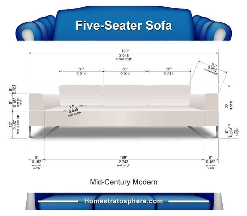 Sofa Dimensions For 2 3 4 And 5 People Charts Sofa Dimension