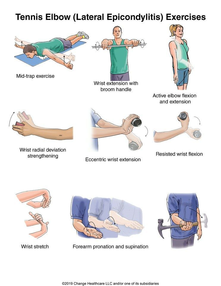 Tennis Elbow Exercises Tennis Elbow Tennis Elbow Exercises Elbow Exercises