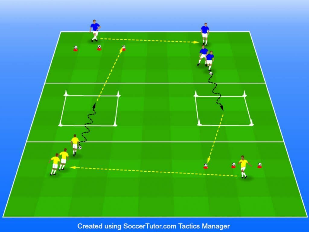 17 Soccer Warm Up Drills For Kids Soccer Warm Up Drills And Games In 2020 Soccer Warm Ups Soccer Warm Up Drills Soccer Drills