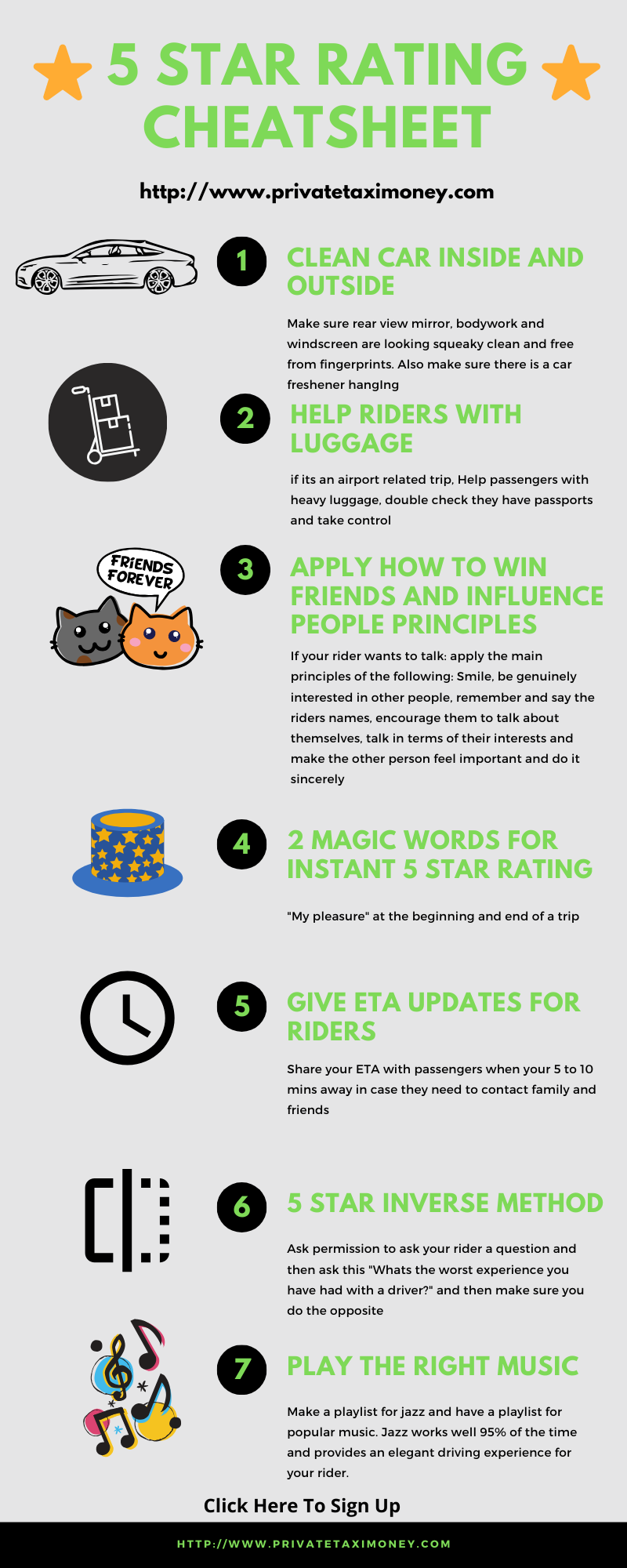 Pin on Rideshare Driver Tips