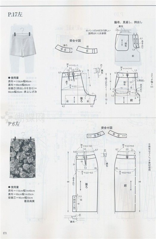 skirt n hotpants | Patrones | Pinterest | Patterns, Sewing patterns ...