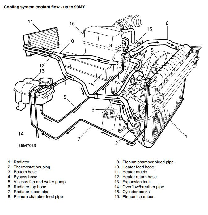 land rover discovery 7 pin trailer wiring diagram auto electricalrelated with land rover discovery 7 pin trailer wiring diagram