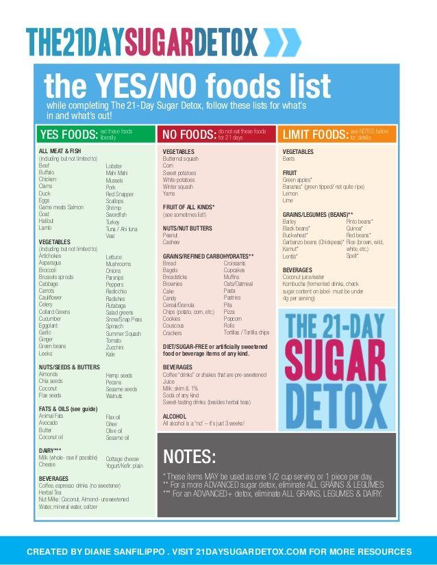 brian flatt 3 week diet free download pdf