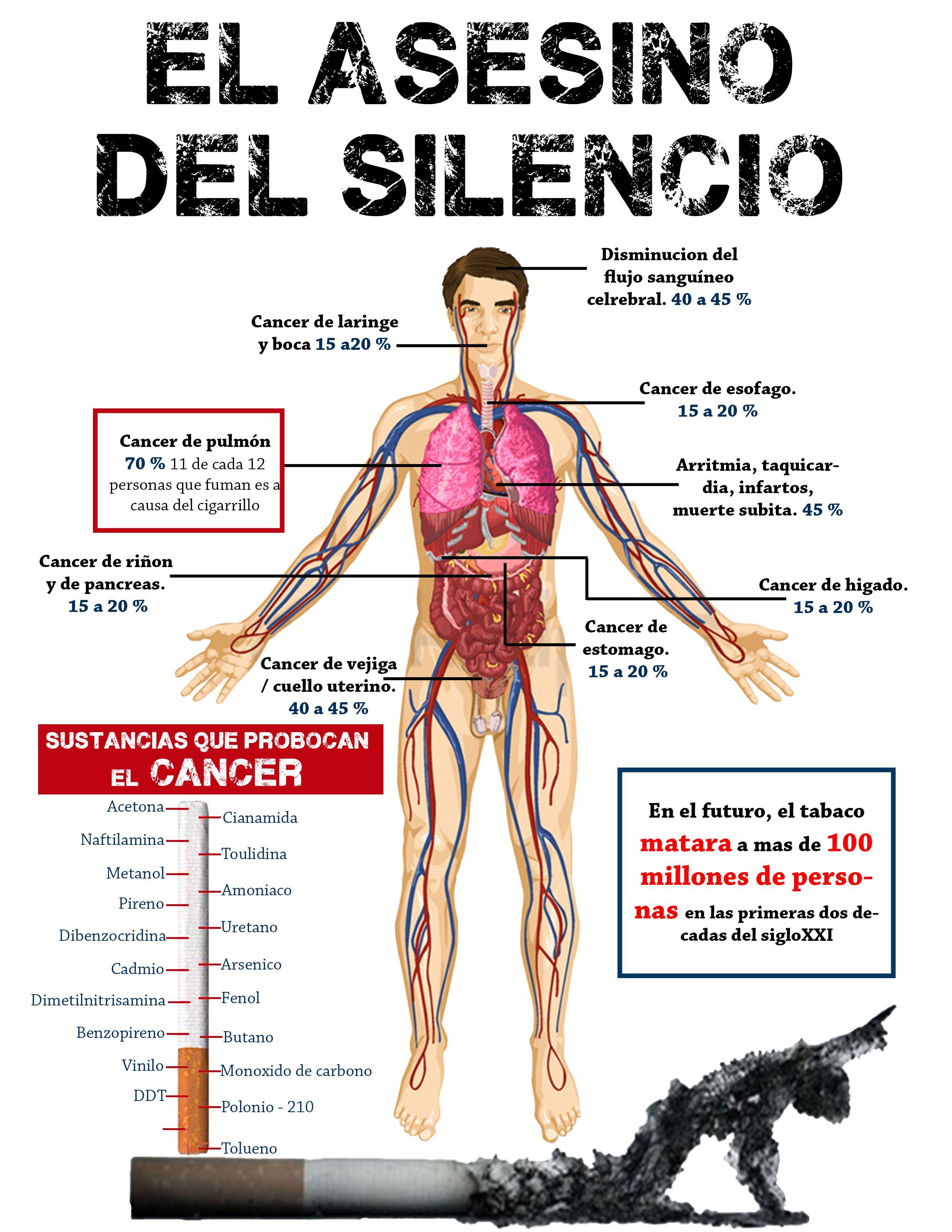 Silencio la del beneficios salud para