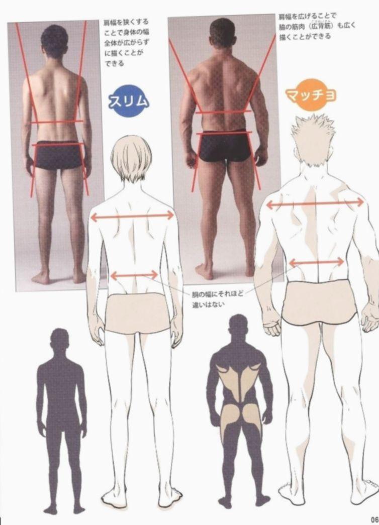 Korper Zeichnen Mann In 2020 Mann Zeichnung Korper Zeichnen Anatomie Zeichnung