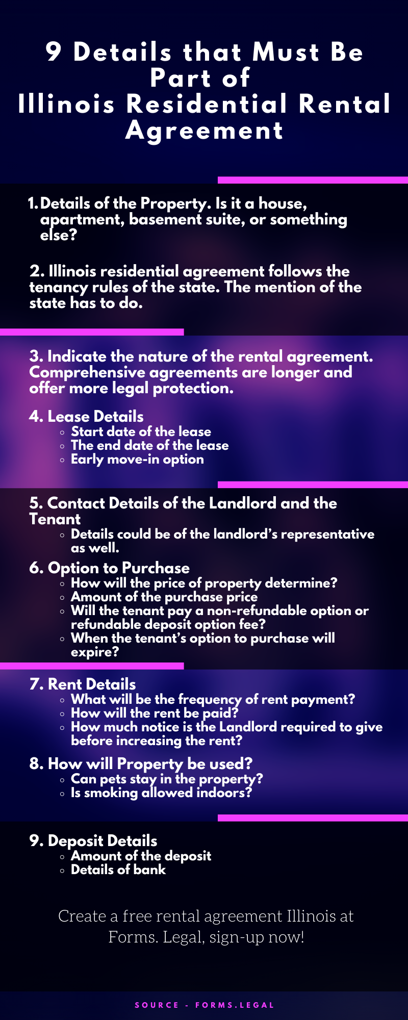 9 Details That Must Be Part Of Illinois Residential Rental Agreement Infographic Infographic Marketing Educational Infographic