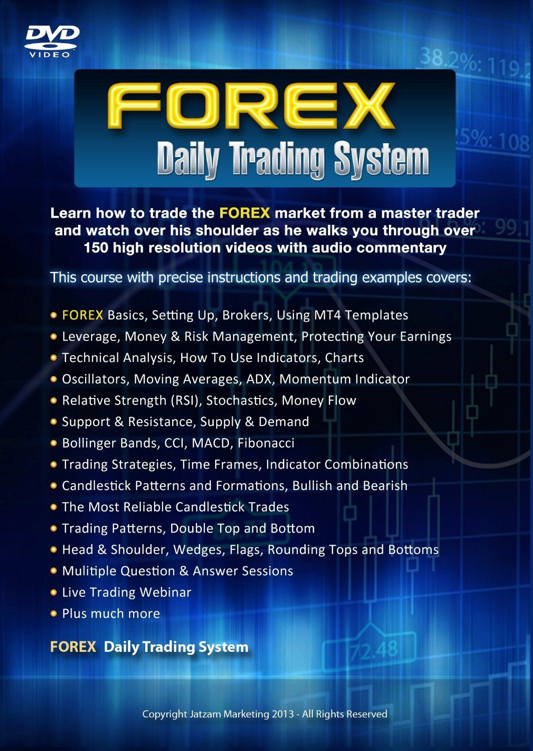 Complete forex trading video course