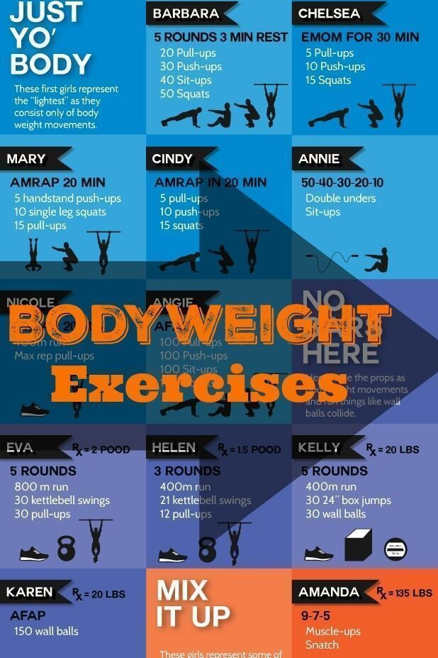 Are bodyweight exercises enough? It is an often asked question that depends on the person and what t...