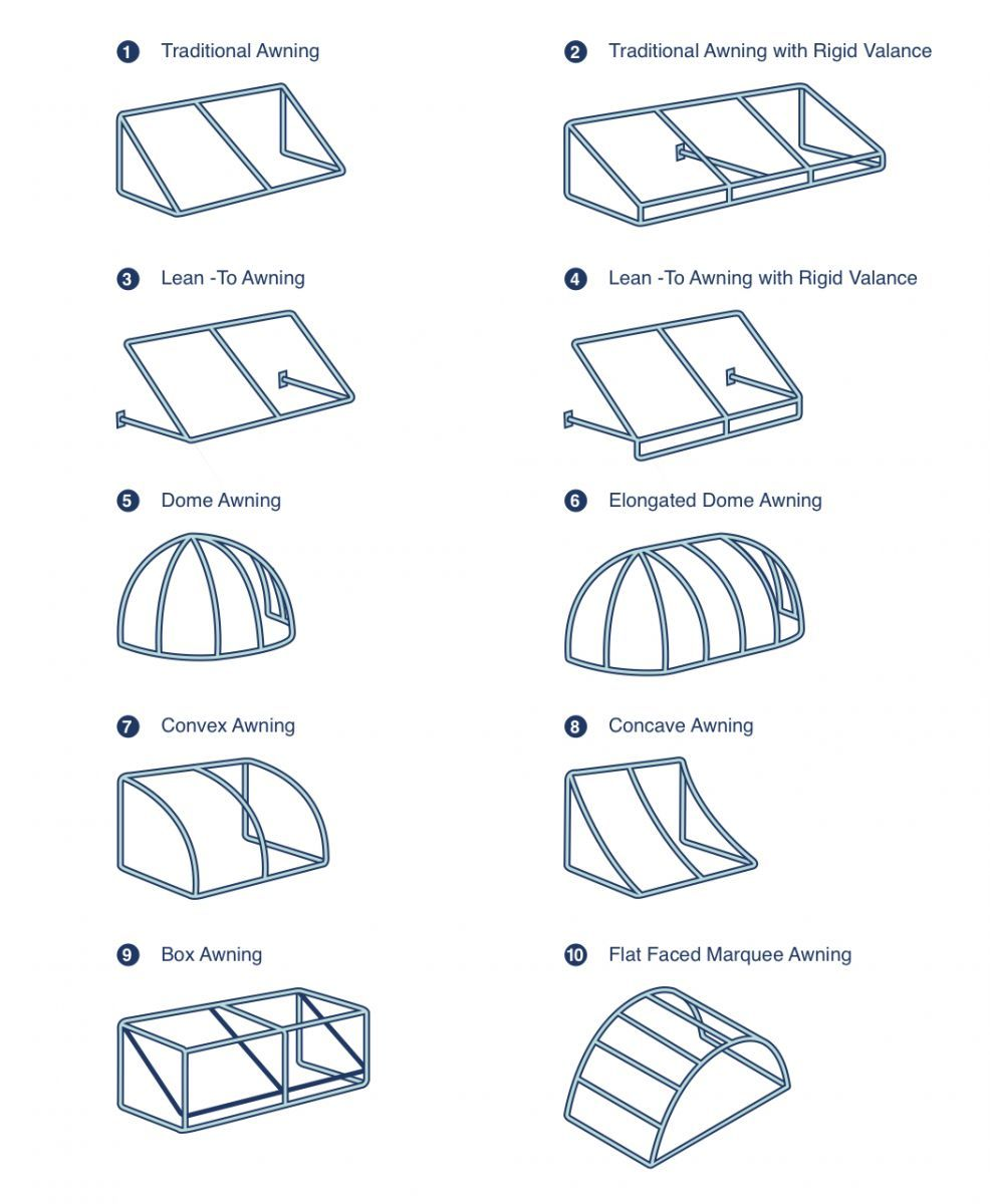 Suncoast Awning Products Services Fixed Awnings Frame Styles Santa Cruz Ca