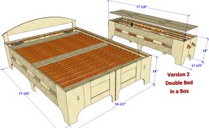 bed in a box plans. Smaller Sized, For A Double Sized Bed, But Adjustable, Bed In Box Plans Available At Link. | Middelalder/viking/hobby Pinterest Hjem Indretning,