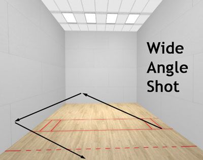 An old diagram of the 10 Basic shots in racquetball | Fun with ...