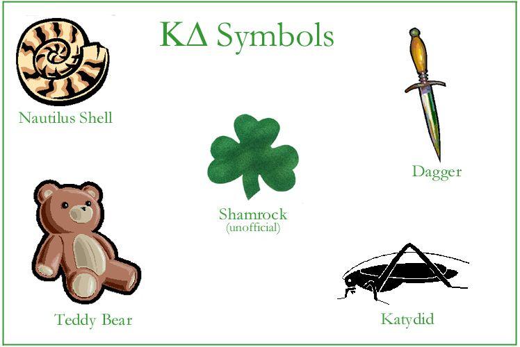 Symbols Kappa Delta Delta Symbol Delta Logo