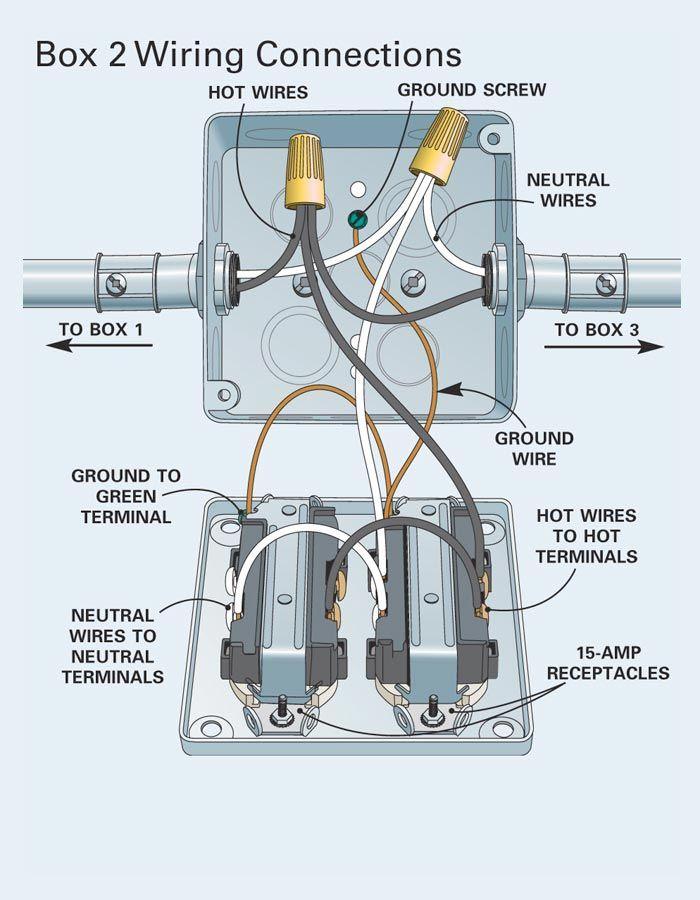 Wiring Diy Workshop - Tools •