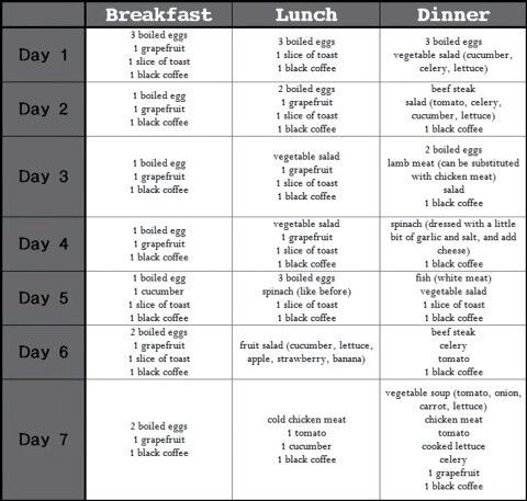 Diet plan to lose 2 pounds per week