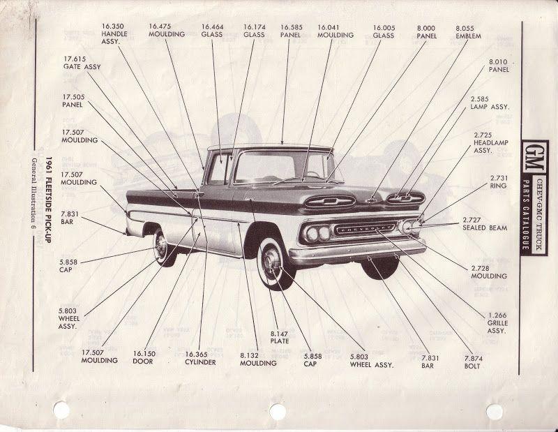 The 1960 1966 Chevrolet Gmc Pickups Factory Correct Restoration Thread The 1947 Present Chevrolet Gmc Truck Message Board Ne Gmc Pickup Gmc Truck Gmc