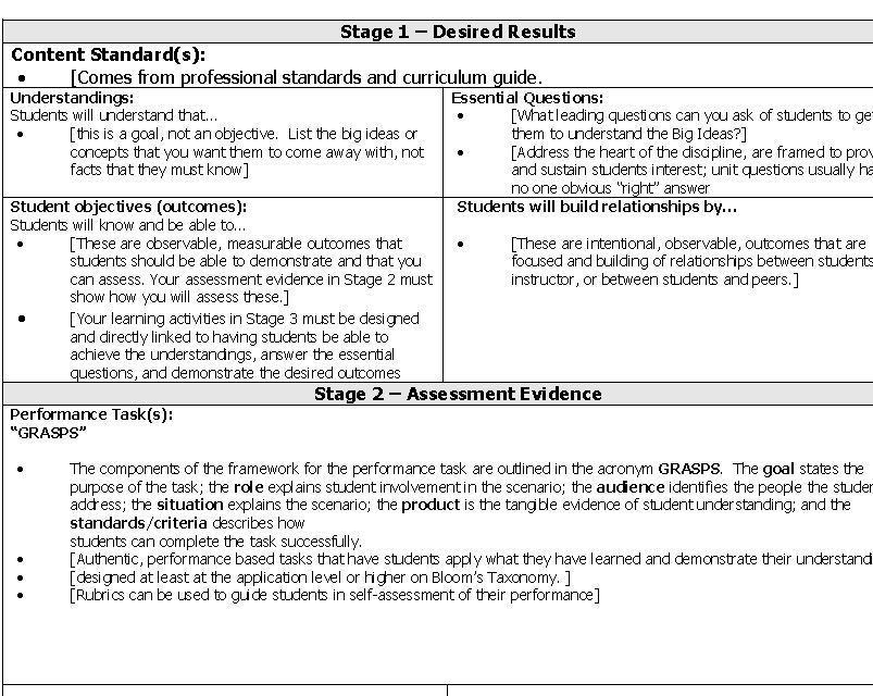 Screenshot Of The UBD Lesson Plan Template Th Grade Spelling - Ubd lesson plan template