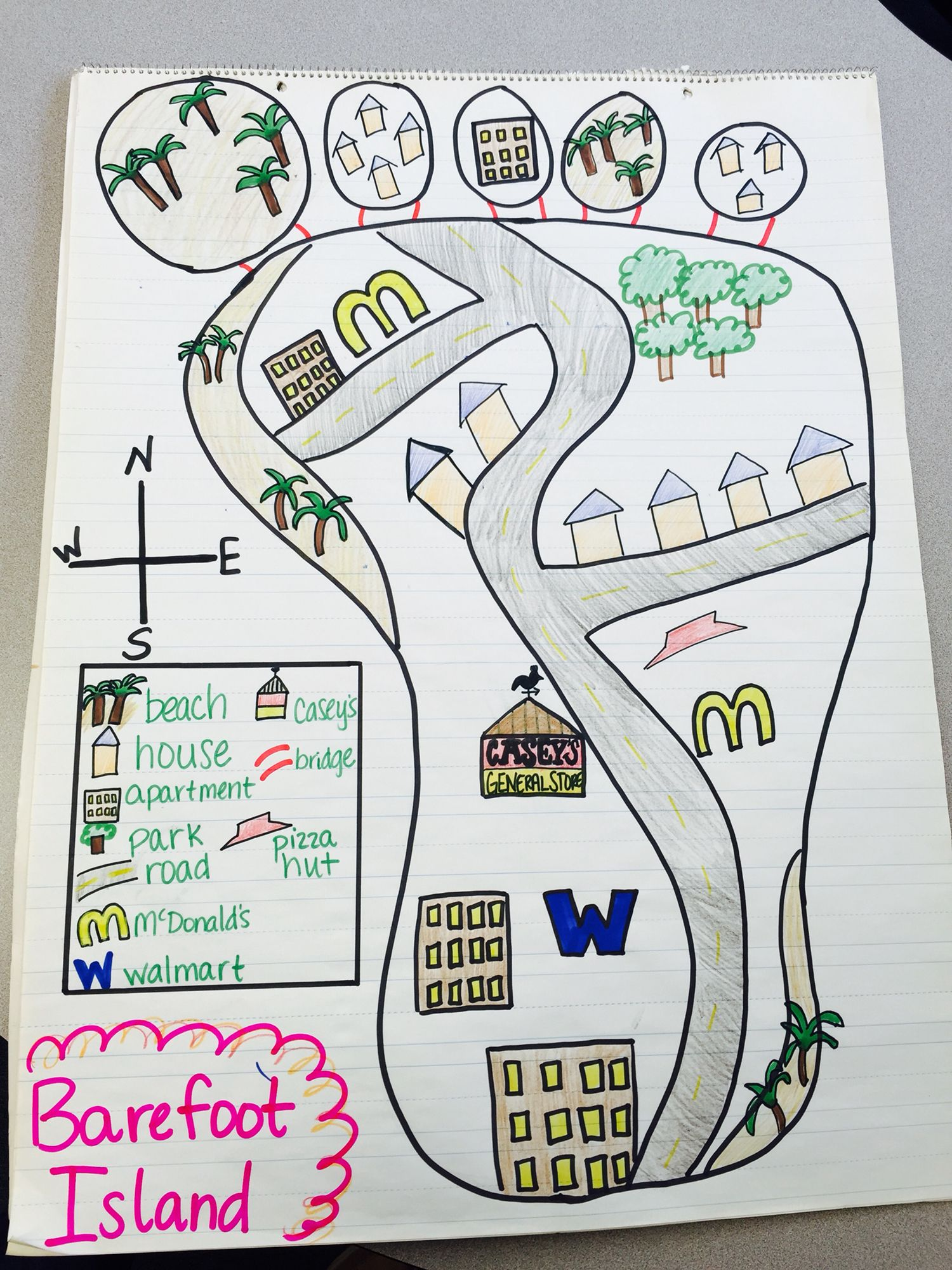 Barefoot Island Map And Key Anchor Chart