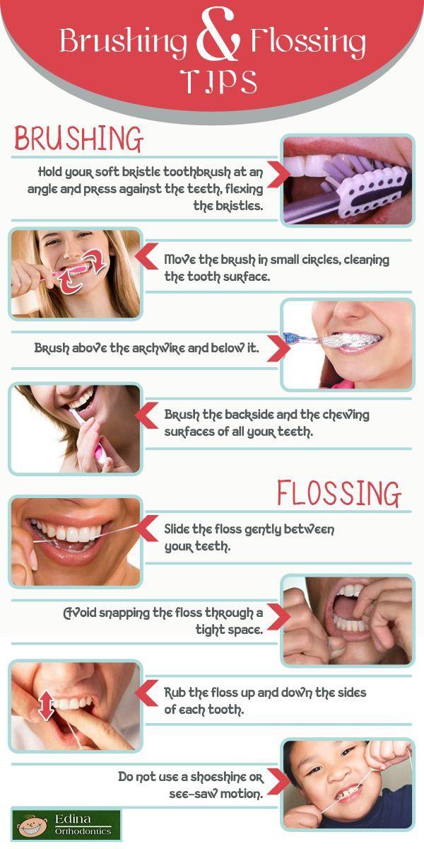 Back To Basics Flossing And Brushing The Right Way Dental Health Pediatric Dental Flossing