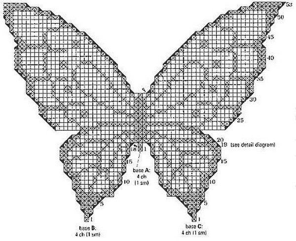 Papillons et leurs grilles gratuites crochet tricot et crochet crochet et papillon - Modele de papillon ...