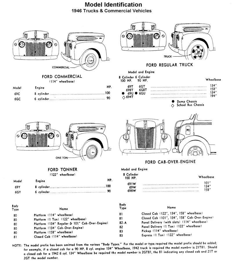 Flathead Model Id 1946 Trucks Ford Pickup Trucks 1951 Ford