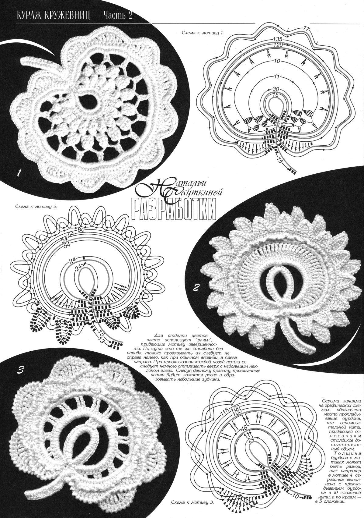 diagrams | Iris Crochet | Pinterest | Crochet irlandés y Tejido