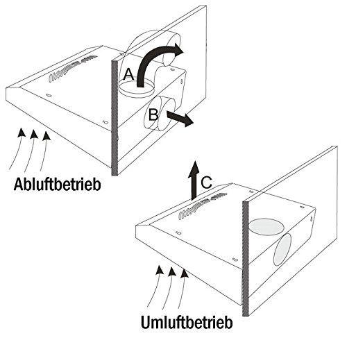 NEG Dunstabzugshaube NEG15 (silber) Edelstahl Unterbau Haube (Abluft/Umluft)