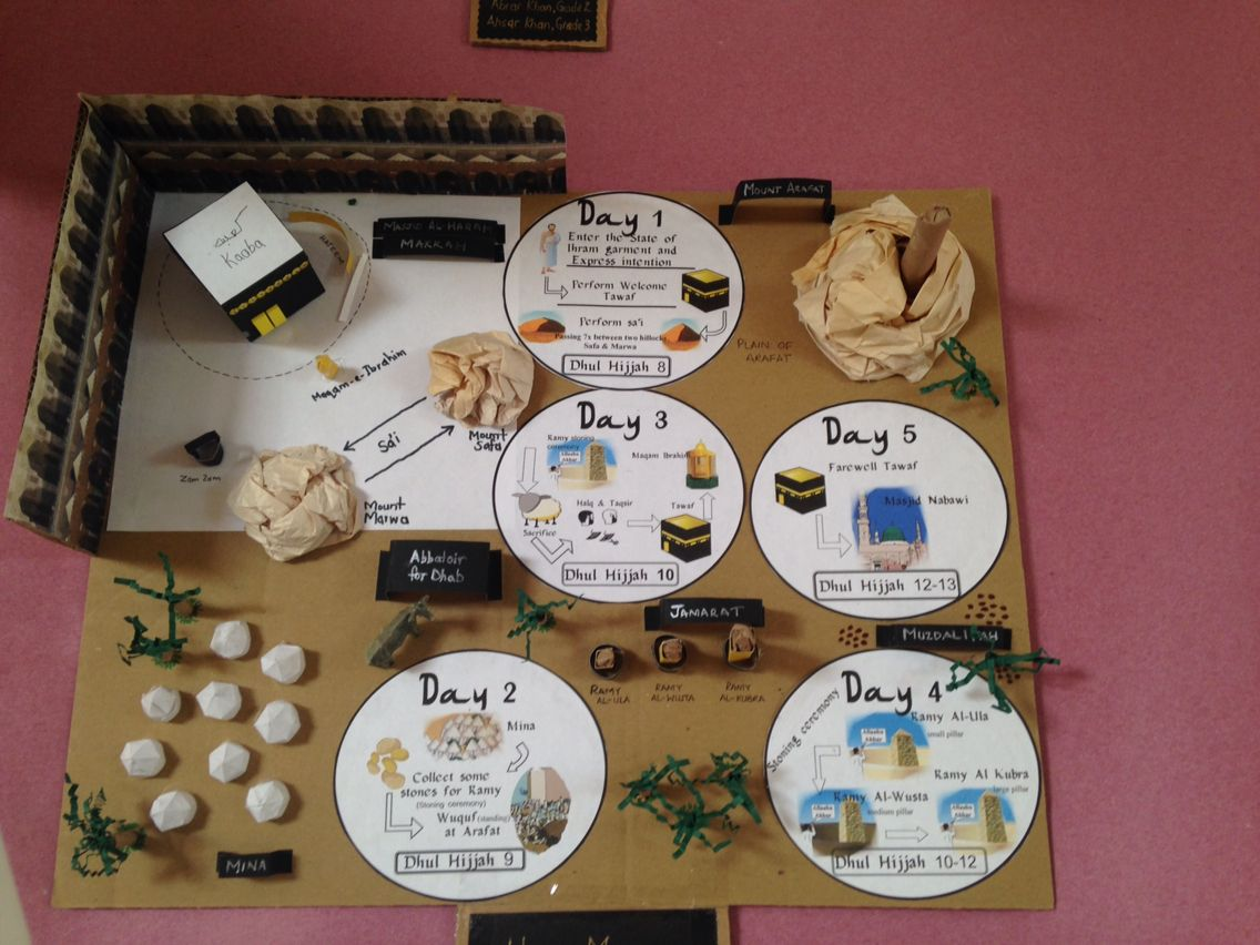 Pin By Khadija On Islamic Stu S Hajj For Kids