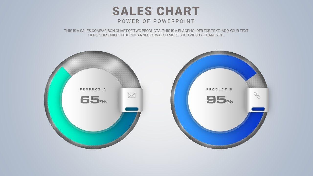 How To Design Most Beautiful Doughnut Pie Chart Graph in Microsoft ...