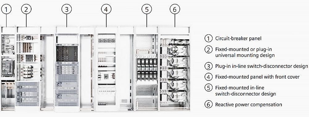 Things You Must Verify When Designing Low Voltage Switchgear Eep Circuit Breaker Panel Cnc Programming Design