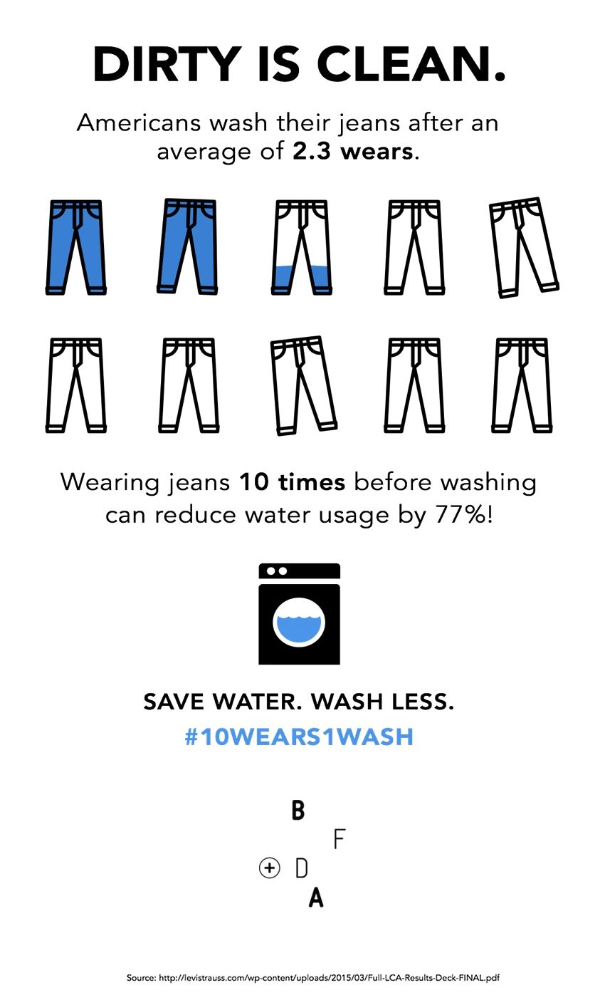How to wash your jeans