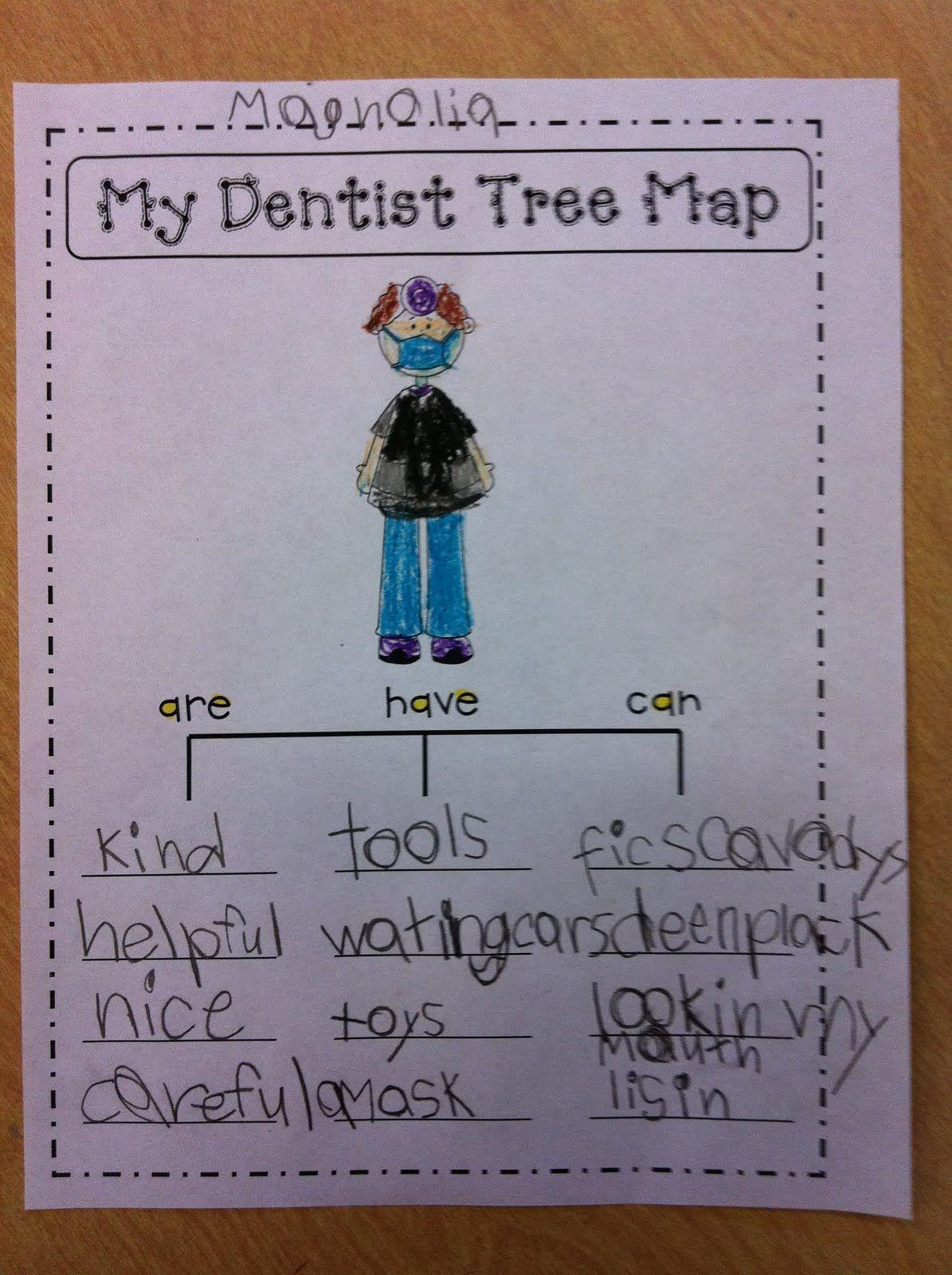 Dentist Tree Map