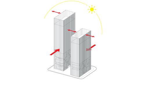 Solar diagram clc msfl towers rex architecture pc for Rex architecture p c