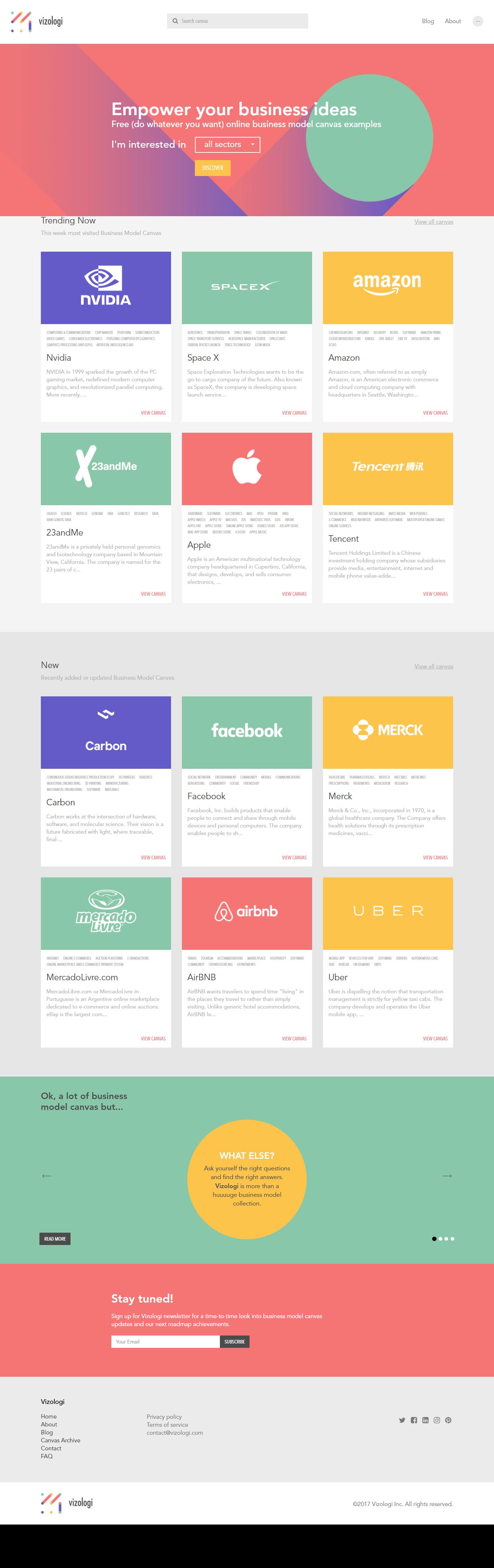 https://vizologi.com/ home. Empower your business ideas Free (do ...
