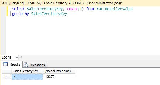 Parameterized Row Filters in SQL Server Merge Replication