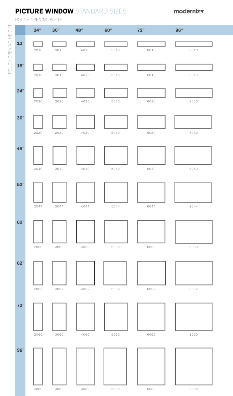 Standard window sizes picture also what are for replacement windows rh pinterest