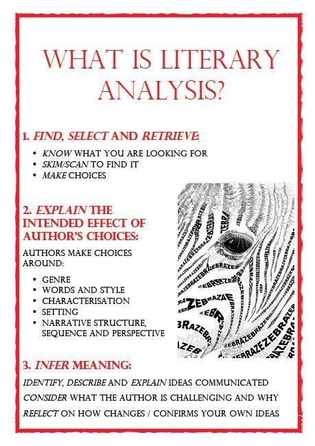 Literary Analysis Teaching Literature Ap Language Writing Instruction