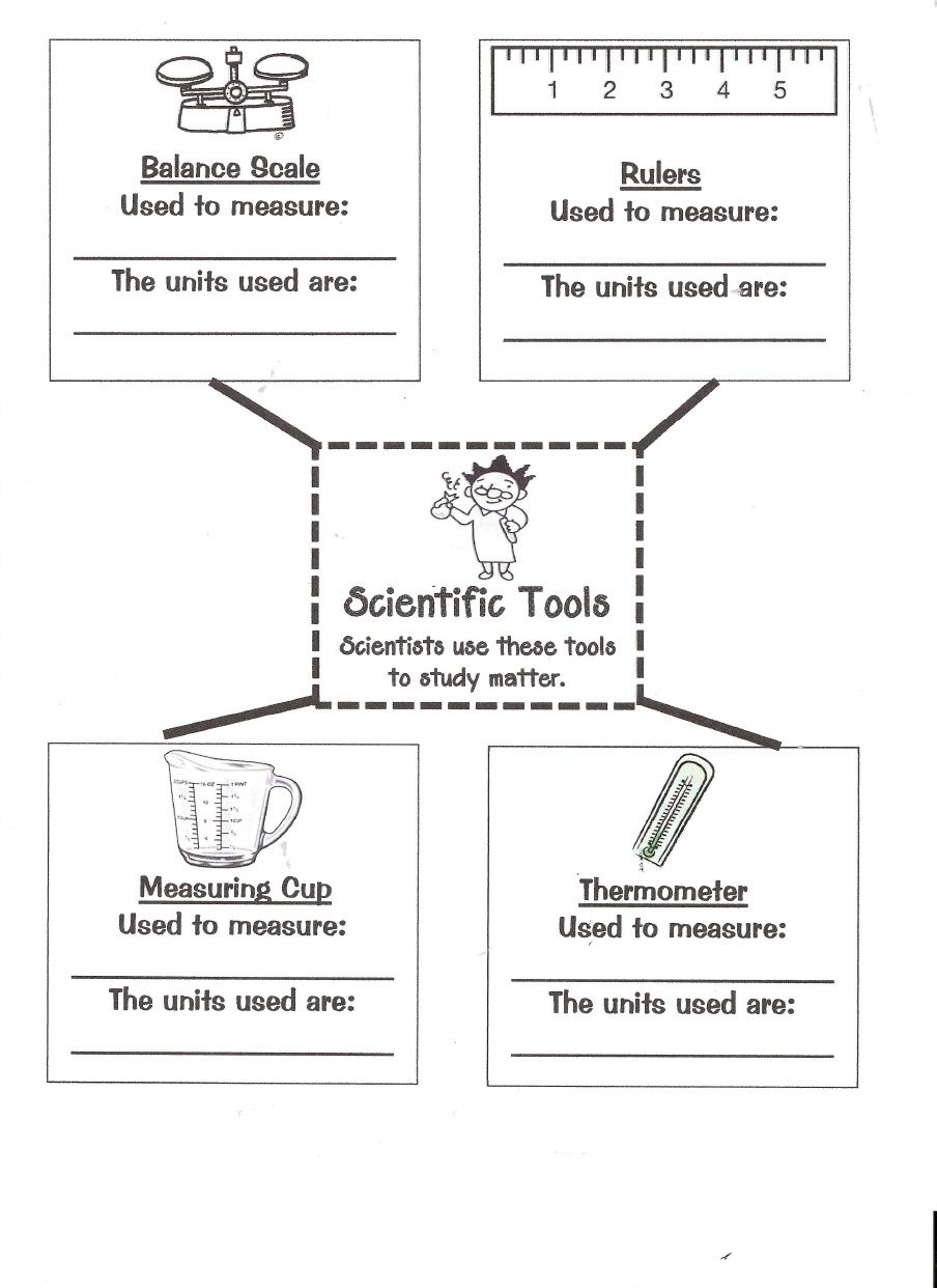 small resolution of Matter Tools 0001   Scientific method worksheet