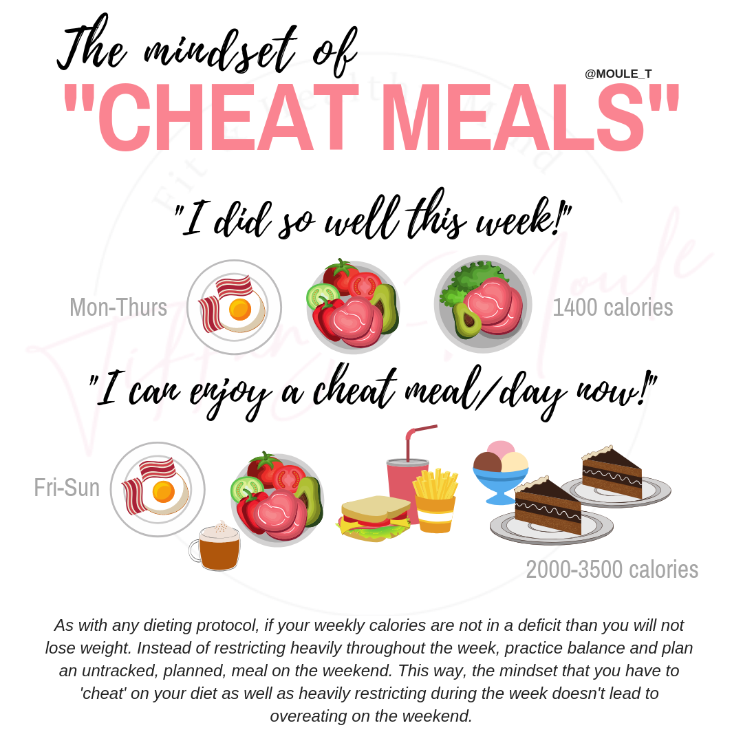 7b9624661fcff69da33a7f09085c7d9b - How To Get Rid Of Bloating After Cheat Day