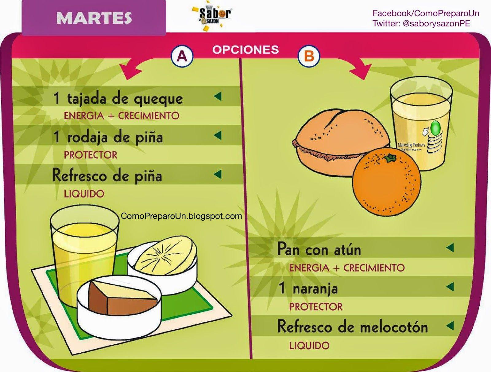 Resultado De Imagen Para Lonchera Nutritiva Para Ni Os Peru
