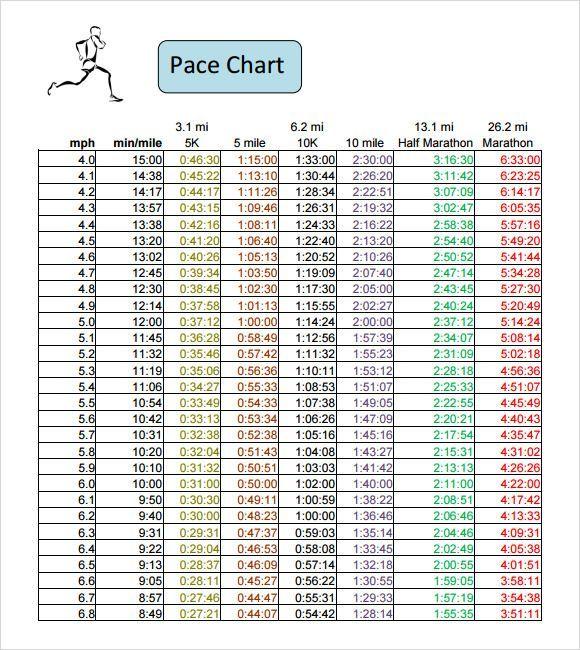 Sample Half Marathon Pace Chart   Documents In Pdf
