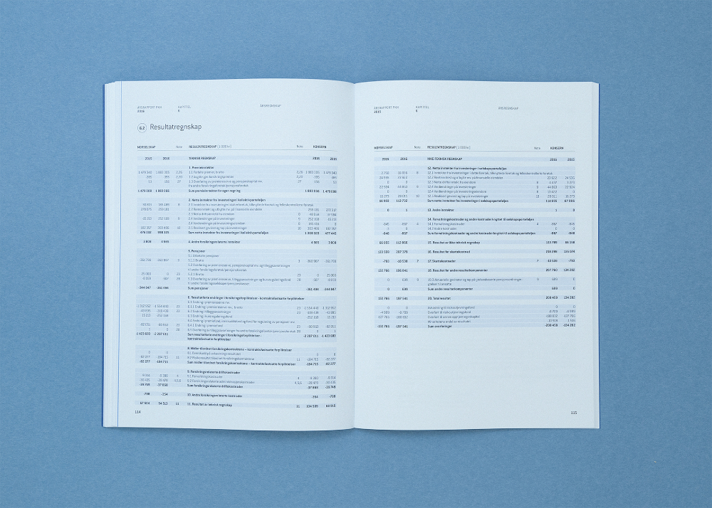 PKH — Annual report 2014, 2015 and 2016 on Behance #annualreports