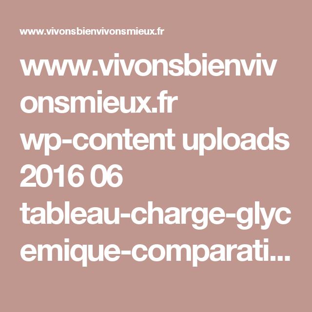 Www Vivonsbienvivonsmieux Fr Wp Content Uploads 2016 06 Tableau Charge Glycemique Comparatif Pdf Blog Gabarit A La Maniere De