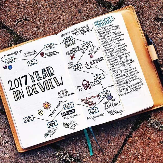 BRILLIANT Bullet Journal Goal Tracker Hacks {Make things happen in 2019!}