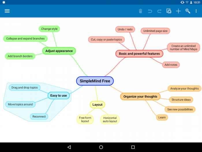 Simplemind Es Una Aplicación Para Dispositivos Móviles Con Ios Y Android Que Te Permitirá Crear Mapas Mentales Fácilment Mapas Mentales Mapas Crear Mapa Mental