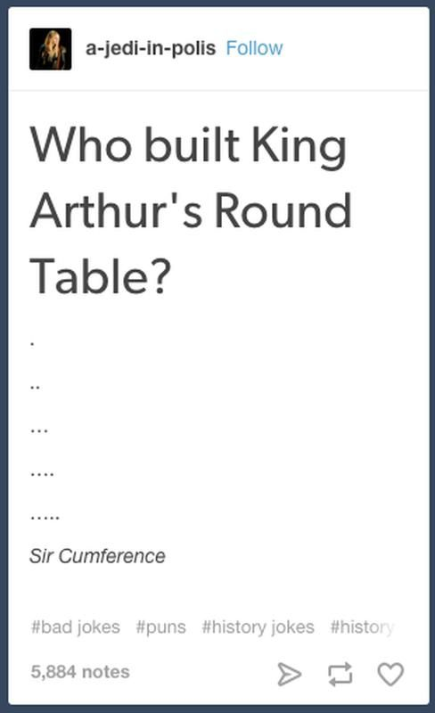 Photo of Tumblr Posts About History That Are Just Really Funny