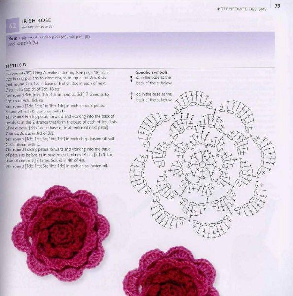 Una locura de ideas: Flores | Crochet | Pinterest | Crochet, Crochet ...
