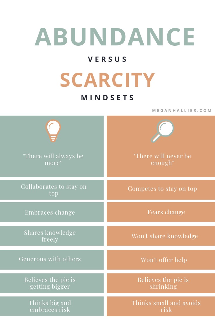 Abundance and scarcity mindsets #personalgrowth